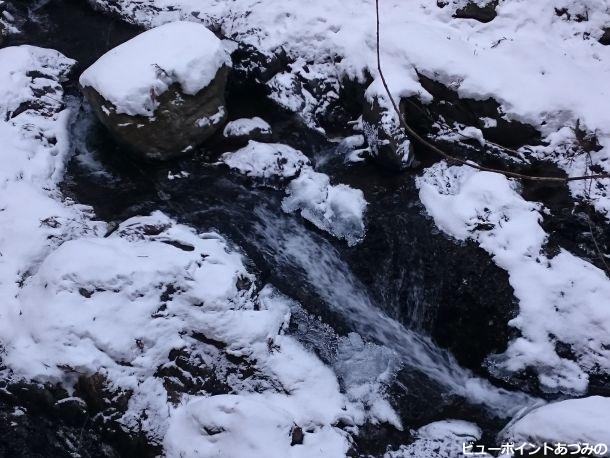 雪の黒沢川